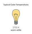 Typical Color Temperature of Bulb vector image