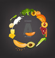 vitamin a background vector image