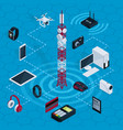 isometric internet technology concept vector image