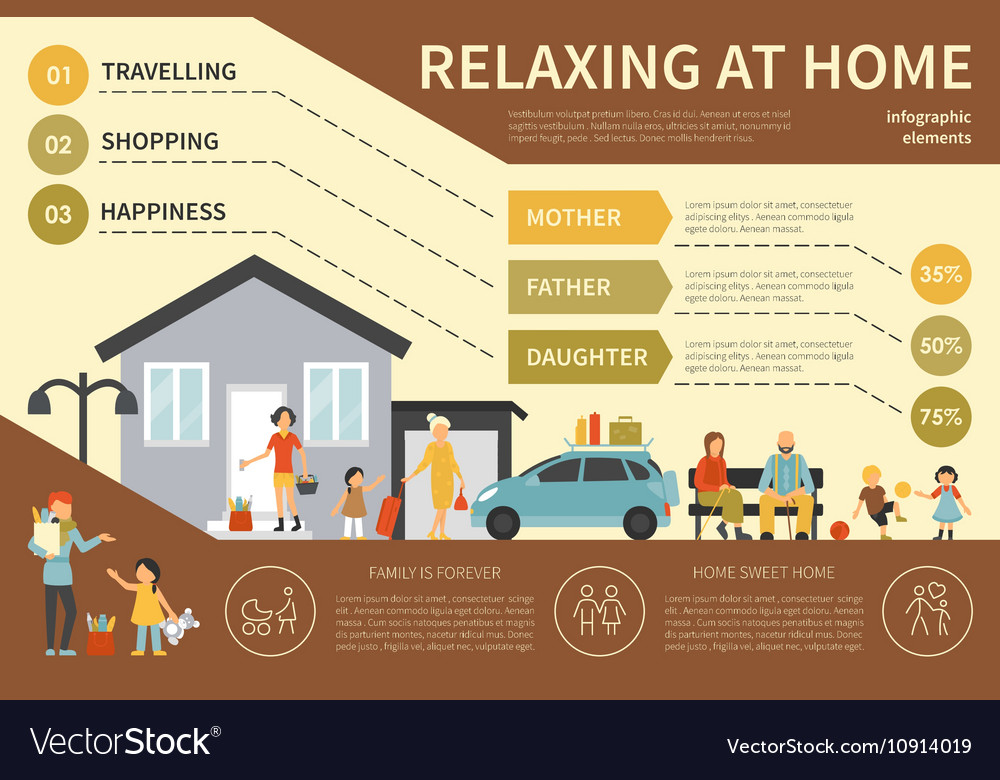 Relaxing at home infographic flat vector
