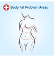 Female body fat problem areas vector image