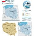 Poland maps with markers vector image