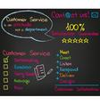 Customer Service Set vector image