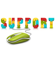 Support vector image