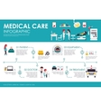 Medical care concept Hospital clinic interior flat vector image