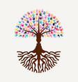 hand print tree with human face silhouette shape vector image
