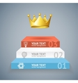 stairs and crown option banner vector image