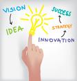 Business marketing idea vector image