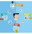 Social media marketing concept flat vector image