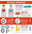 Auto Repair Service Flat Infographic Banner vector image