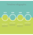 Timeline Infographic Four step template Blue Green vector image