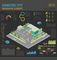 flat 3d isometric gas station and city map vector image vector image