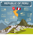 Peru infographics statistical data sights vector image