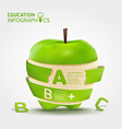 Creative Template with apple banner vector image