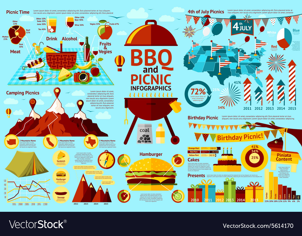 Bbq and picnic infographics  food 4th of july vector