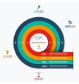 Circle infographic template with 4 options vector image