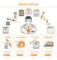 medicine and healthcare infographics vector image