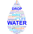 word cloud water drop vector image