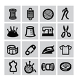 sewing equipment icon vector image