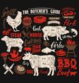 poster meat steak vector image