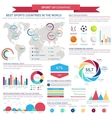 Sports infographic template with charts and map vector image