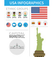 set of flat design icons and infographics elements vector image