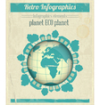 Eco Planet Concept vector image