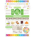 magnesium mineral supplement rich food icons vector image