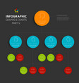 set of flat design infographic charts and graphs 5 vector image
