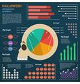 halloween infographic 1 vector image