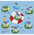house and residence insurance policy vector image
