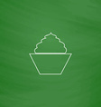 cupcake computer symbol vector image