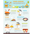 Home Cooking Flat Infographics vector image