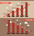 oil barrel with price chart infographic vector image vector image