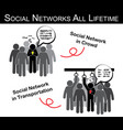 Social networks all lifetime vector image