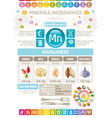 manganese mineral supplement rich food icons vector image