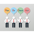 quality management business concept vector image