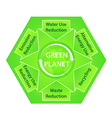 Green Planet Diagram with Ecological vector image