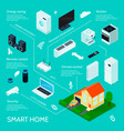 smart home isometric infographic poster vector image