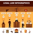 Legal Law System Infographics Flat Banner vector image