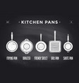 set of kitchen pans poster kitchenware - pans vector image