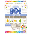 phosphorus mineral supplement rich food icons vector image