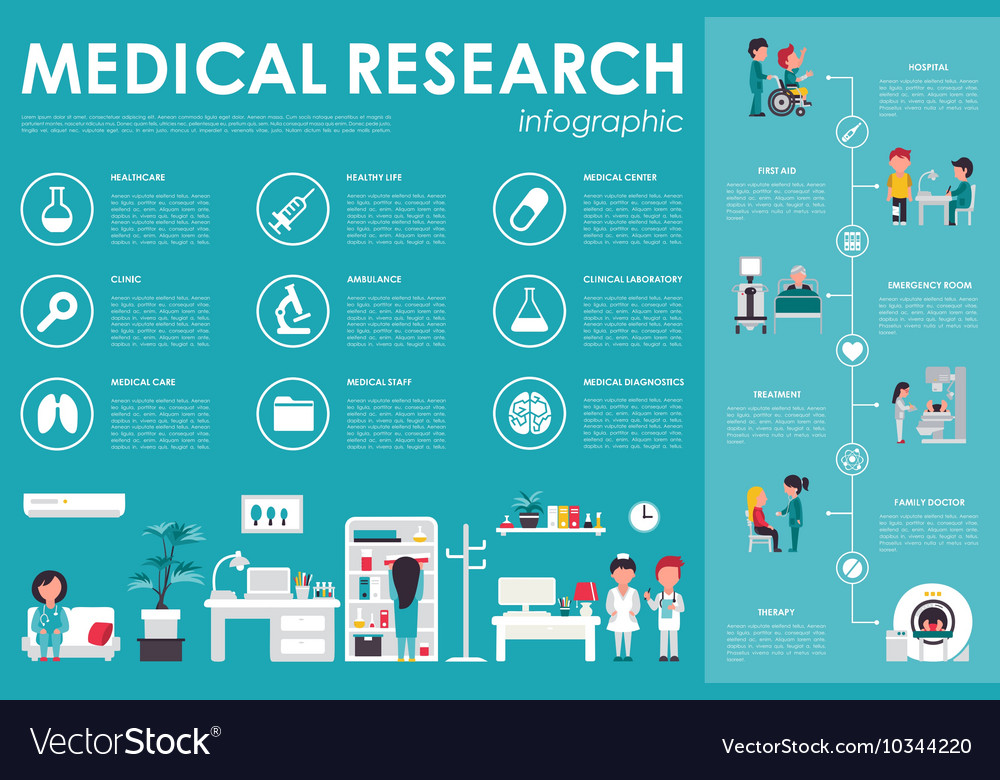 Medical research flat web infographic clinic vector