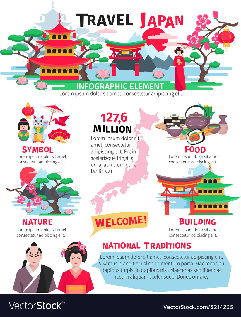Japanese culture infographic elements poster vector