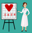 female doctor pointing at a board with heartbeat vector image