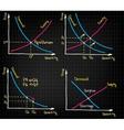 Demand Supply Charts vector image