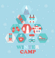 christmas holiday and travel themed camp poster vector image