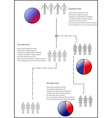 Infographic with gender issue and graphs vector image