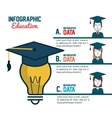 infographic education with bulb isolated vector image