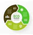 green circle arrows eco infographic vector image